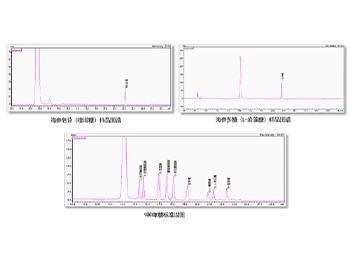 科研 海参多糖/海参皂苷,海洋生物食品药品研发团宠