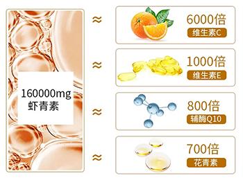 虾青素检测, 虾青素含量检测,虾青素功效作用有哪些?
