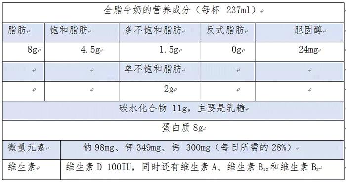 脂肪酸检测